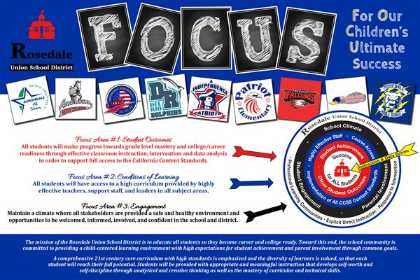 Our FOCUS: For Our Children's Ultimate Success