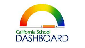 California Dashboard Local Indicators Snapshot